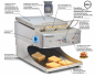 Preview: Roband Sycloid® Toaster ST500A-F silber, versandkostenfrei
